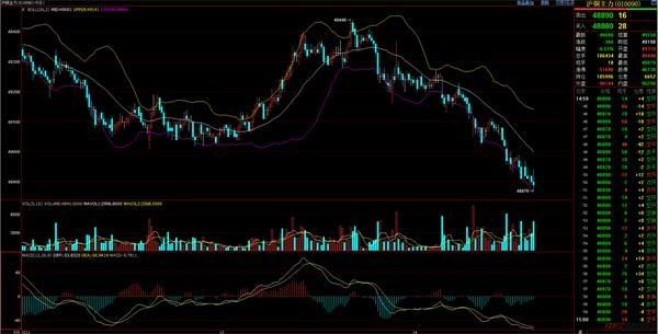 12月14日今日最新铜价格走势分析