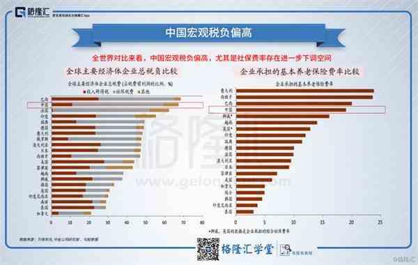 中国宏观税负偏高。png