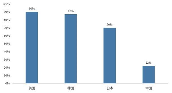零售板块估值水平已回归历史最低水平 2019年零售行业买什么?