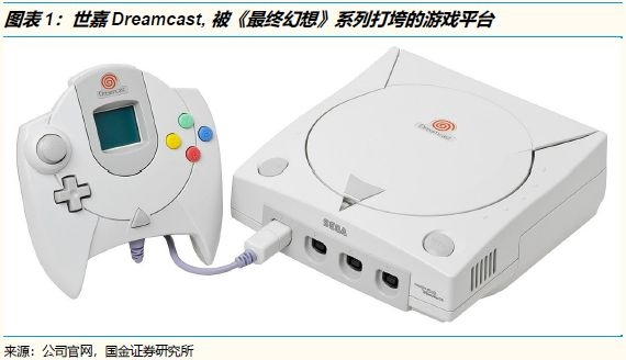 http://www.reviewcode.cn/shujuku/17843.html