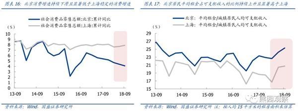 【国盛证券:经济延续走弱 9大对冲政策可期】 国盛证券