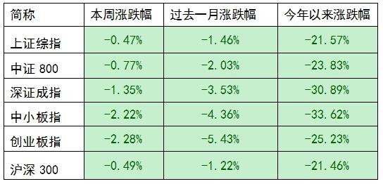 匯豐晉信基金:大盤持續調整未能放量 年底前繼續保持謹慎