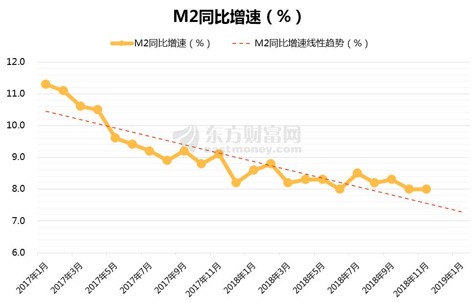 2019年gdp预测_2019年中国gdp增长率