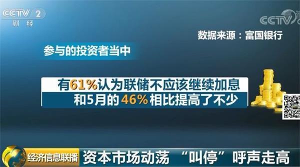 重磅!美联储加息25个基点!40年来罕见操作?中国央行率先放大招!关注3大信号