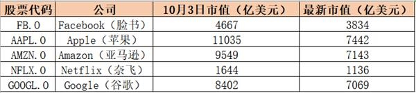 """美股最长牛市终结!A股再度逼近2500点 """"乱市买黄金""""时刻又到了? (http://jinxiangwuliu.com/) 期货入门 第7张"""