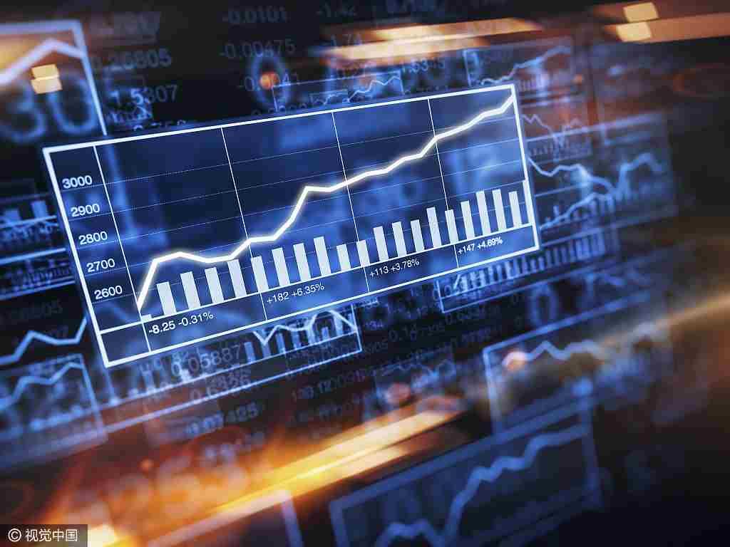 中央经济工作会议12字定位资本市场:地位空前提升