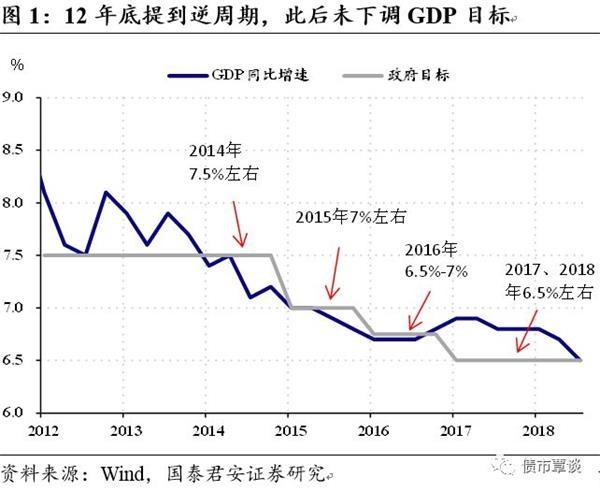 国泰君安:从中央经济工作会议寻找市场主线