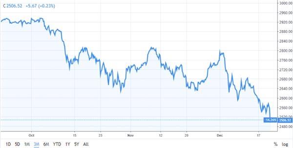 19年下半年經濟形勢_2009年下半年我區經濟走勢分析與預測