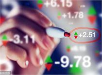 期指主力合约全跌 IF1901跌幅0.54%