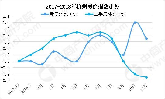 法庭 2019年杭州房价还会涨吗 图图片