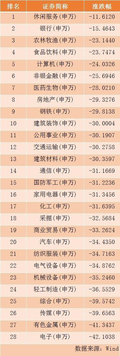 A股2018收官:沪指跌逾24%人均亏10万元 市场期待转折 期货投资入门 第3张