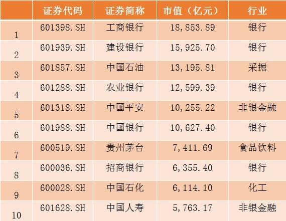 A股2018收官:沪指跌逾24%人均亏10万元 市场期待转折 期货投资入门 第4张