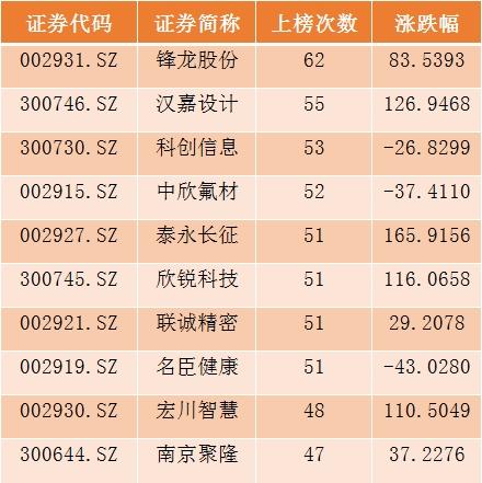 A股2018收官:沪指跌逾24%人均亏10万元 市场期待转折 期货投资入门 第8张