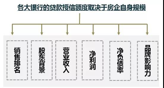 2018年1-12月中國典型房企銷售業績TOP200榜單發布