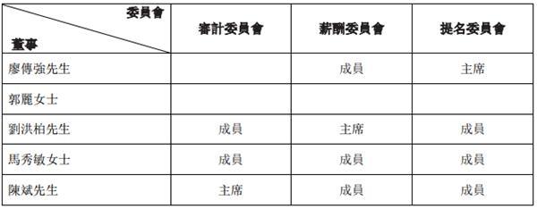 廖传强获任佳兆业物业董事会主席及执行董事-中国网地产
