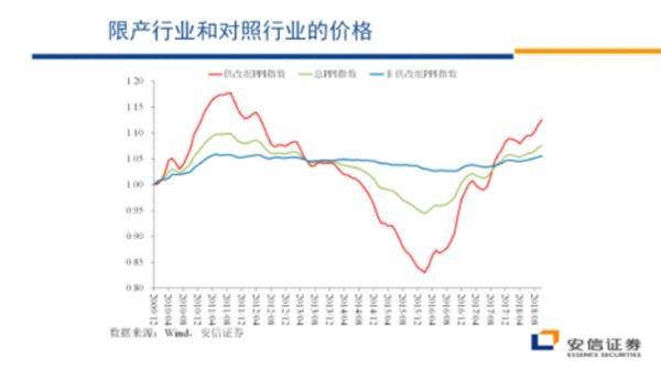 高善文的最新讲话:市场估值指标在极端历史中罕见