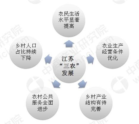 人口发展历史_中国人口的历史发展