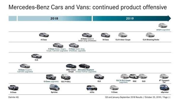 SUV,豪华车,销量,消费升级,消费降级,豪华车销量