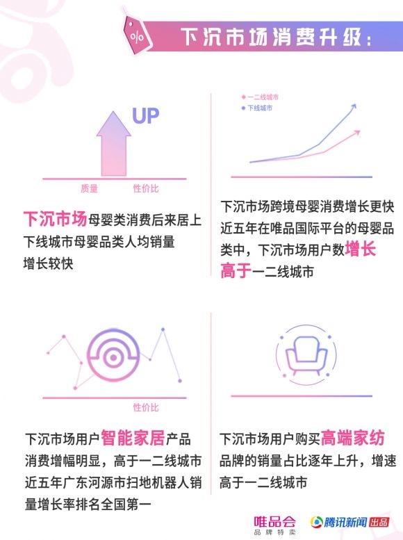 理性成中国家庭典型消费观