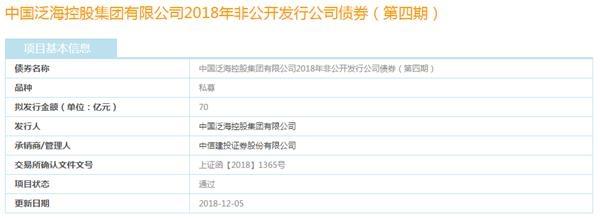 泛海控股:70亿元规模非公开发行债券获批-中国网地产