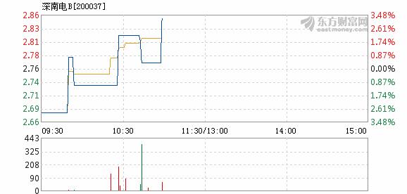 R图 200037_2