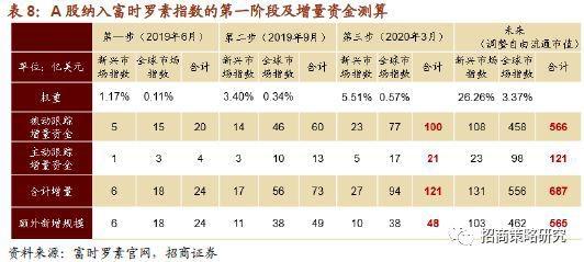 5、海外机构——资管公司进入中国私募市场