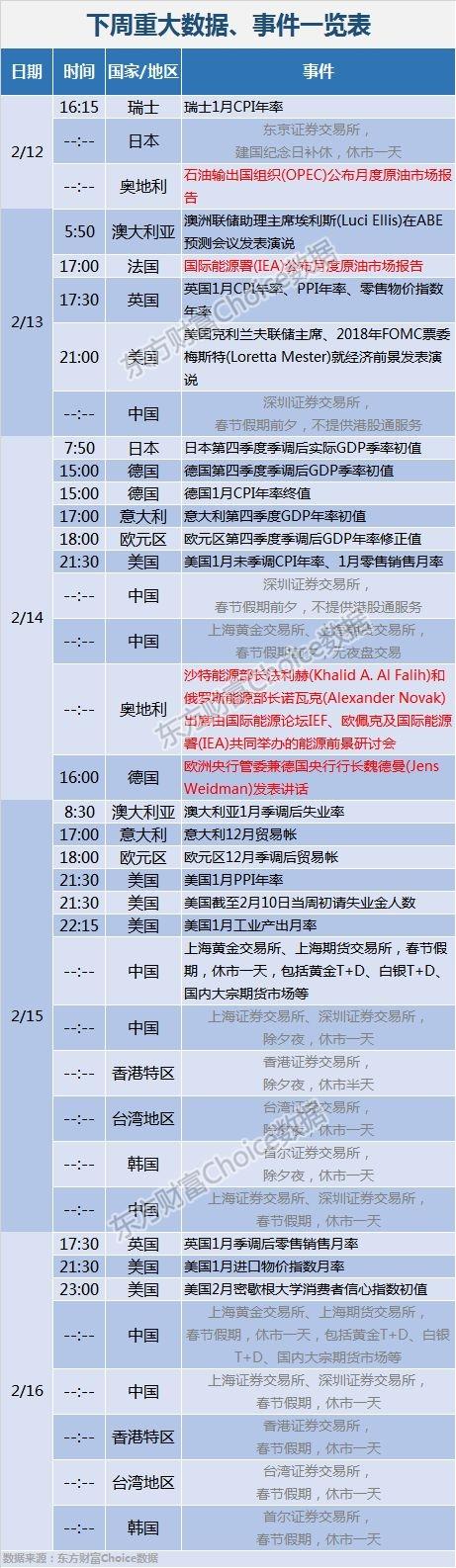 最新股市投资日历:华夏航空等3只新股下周申购(附解禁股名单)