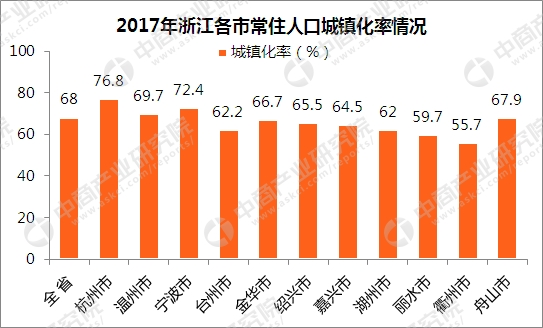 宁波人口总人数_宁波流动人口证明