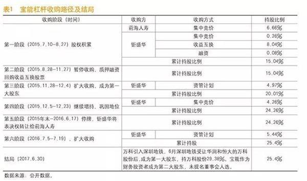 央行主管杂志刊文:将股市监管纳入宏观审慎框架