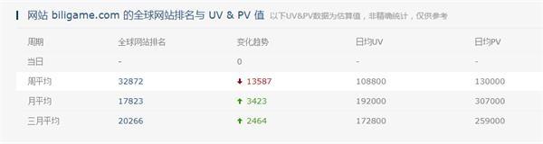 A站关停之后,中文在线为何继续加码二次元?