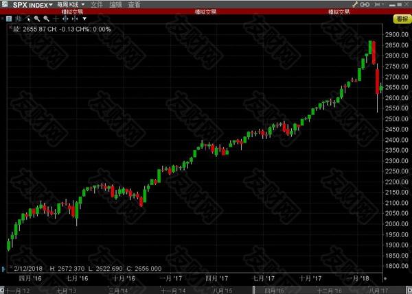 企业大量回购股票
