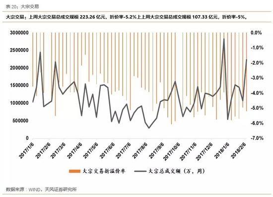 3.5股指期货信号