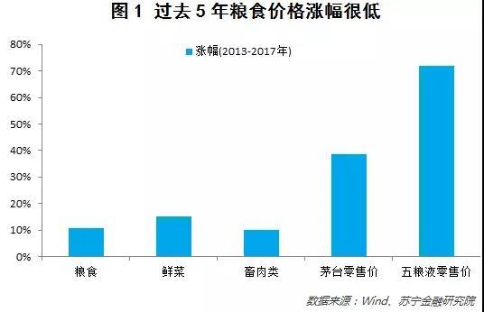 一文看懂中国农村消费升级