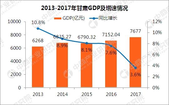 临夏经济gdp_28个省 中国所有地级市GDP经济发展全图