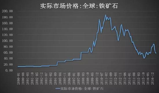 澳门新金沙在线开户:疯狂的钴:寒锐钴业一年股价飙升20倍_重演铁矿石故事