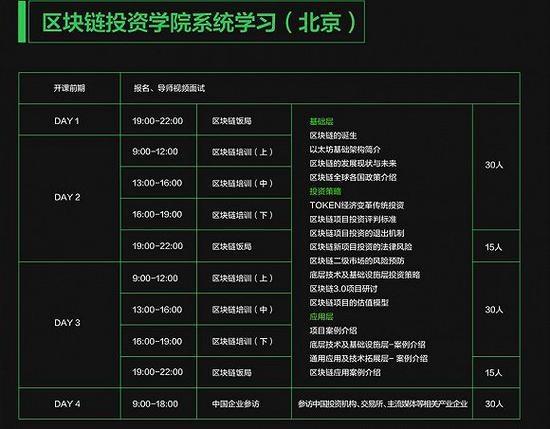 新金沙线上网址:区块链培训乱象:3天产出80个讲师_收费几百到几万