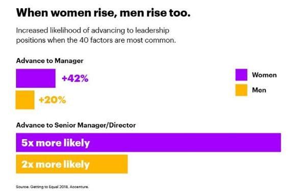 性别和收入_澳洲大学毕业生性别与收入差距日益缩小