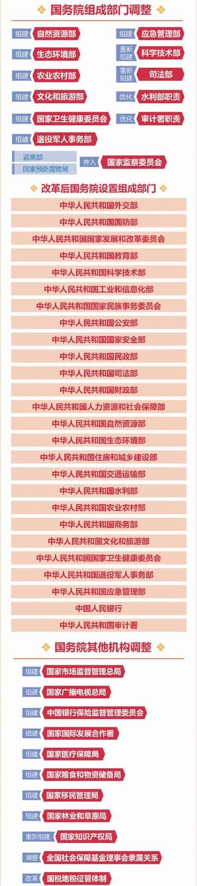 制图:新华社记者