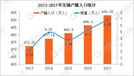 2017死亡人口_达人说丨 柳叶刀 20 中国人死于吃错饭 到底应该怎么吃更健康