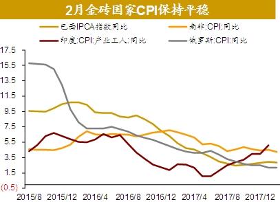 日本过去5年GDP_请问医生,这次要不要再来一针