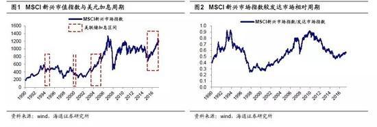 基本面进入验证期 市场在等更明确信号