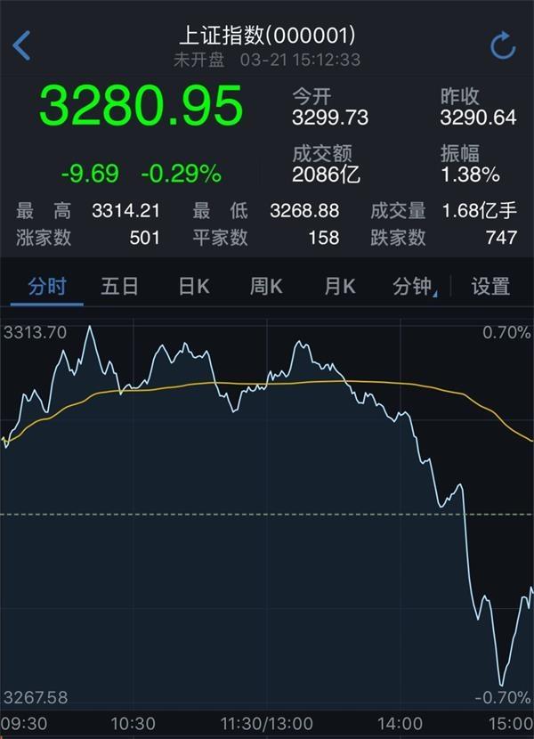 北京股票配资合作协议和股票配资的误区_股票期货配资知识大全_【配配牛】股票期货配资融资平台