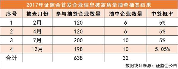 新加坡金沙娱乐华人:IPO撤回申请潮或是心理恐慌_投行否认净利润红线说法