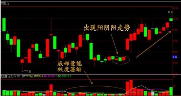 在线股票分析,股票行情在线分析股票行情在线分析是怎么回事?