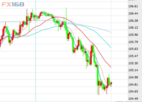 """金沙大地国际娱乐:贸易战打响!全球股市再遭""""完美风暴""""_金融市场恐慌模式开启"""