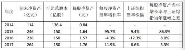 澳门mg电子游艺:九鼎集团闭关34个月后宣布下周复牌_88亿购富通亚洲获批