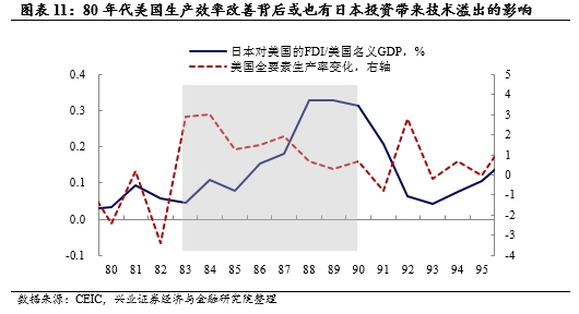 Learns From The Past Looking At Sino Us Trade Warfare Risk From Us