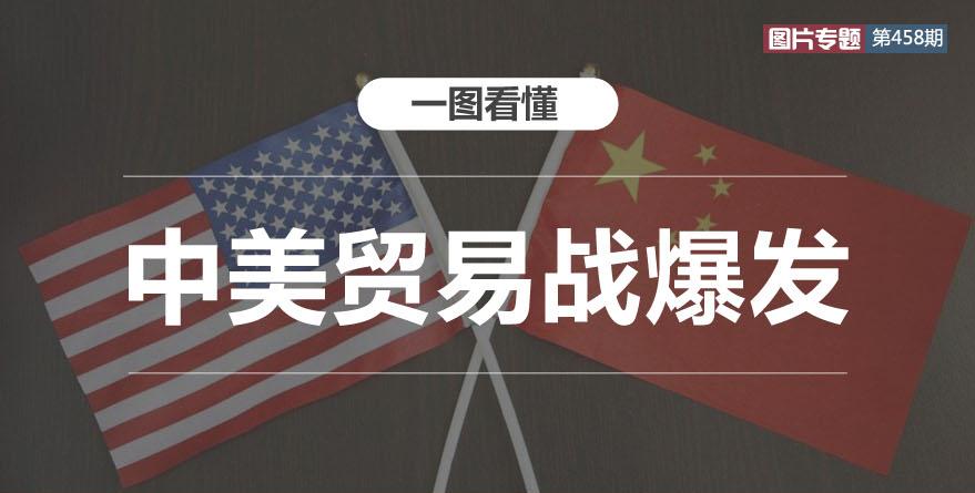 [图片专题458]一图直击中美贸易战