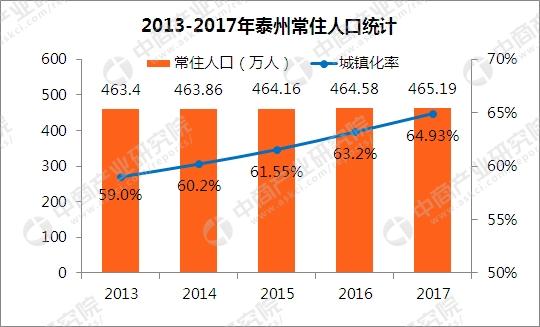 2021年武进区湖塘镇gdp多少_2016年GDP排江苏各区第一的武进,楼市也很 疯狂
