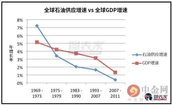 1951年美国gdp总量_高盛 2021年美国GDP或增长8 ,网友表示 数字随便填